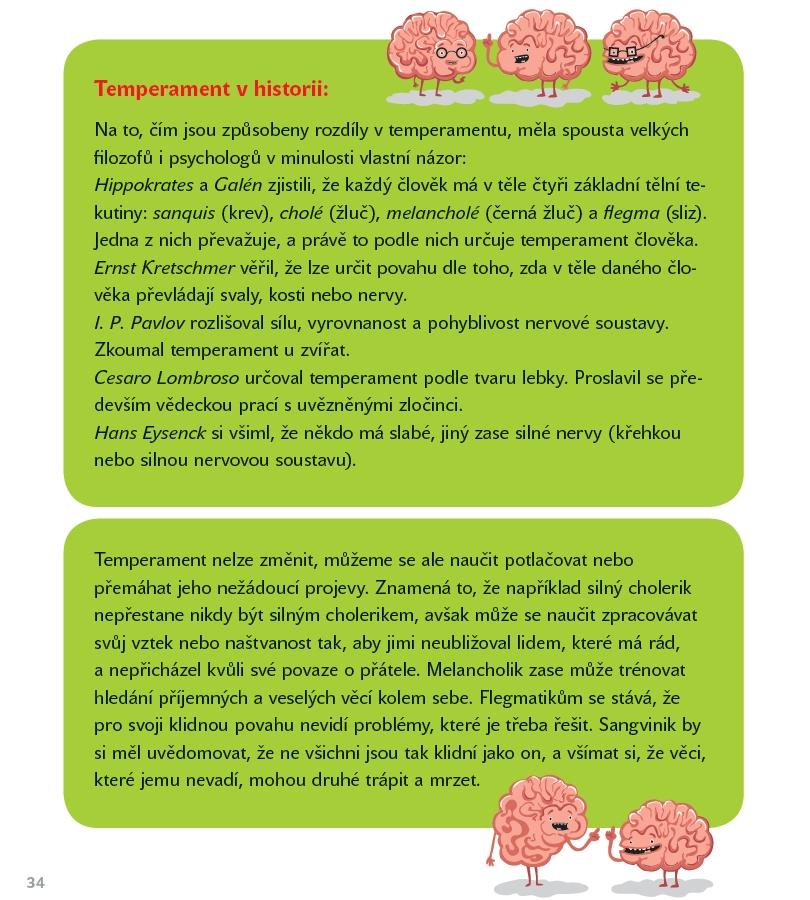 ukázka Jak to chodí v lidské hlavě psychologie pro děti 3
