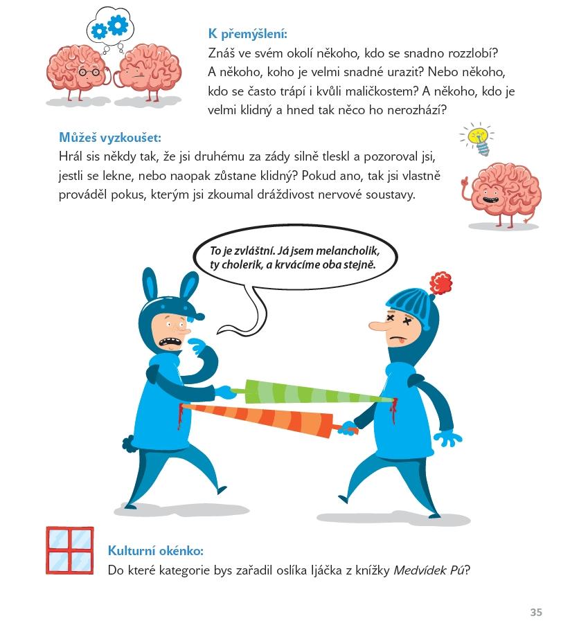 ukázka Jak to chodí v lidské hlavě psychologie pro děti 4